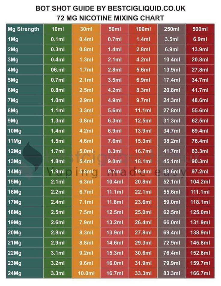 72 chart.jpg