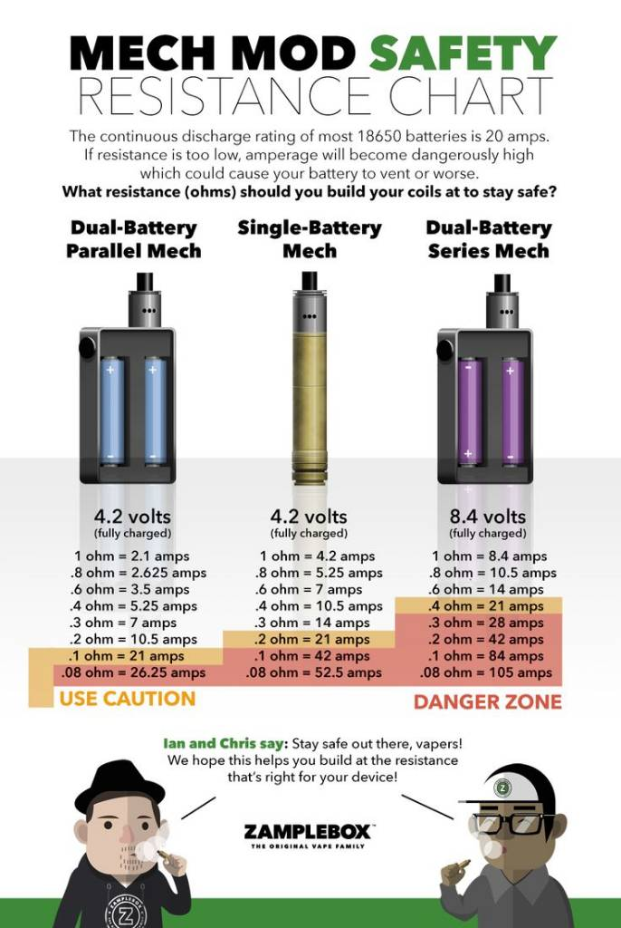 Looking for a dual battery mech | Vaping Forum - Planet of